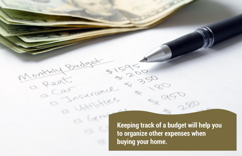 cost of housing budget