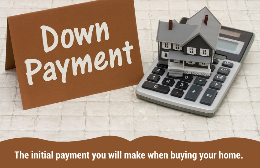 basic cost of buying a house
