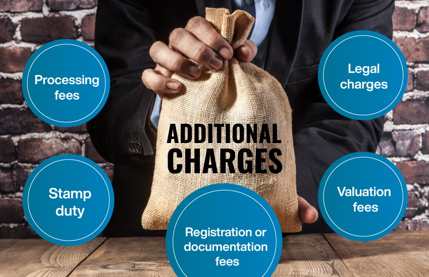 additional chargers of a housing loan