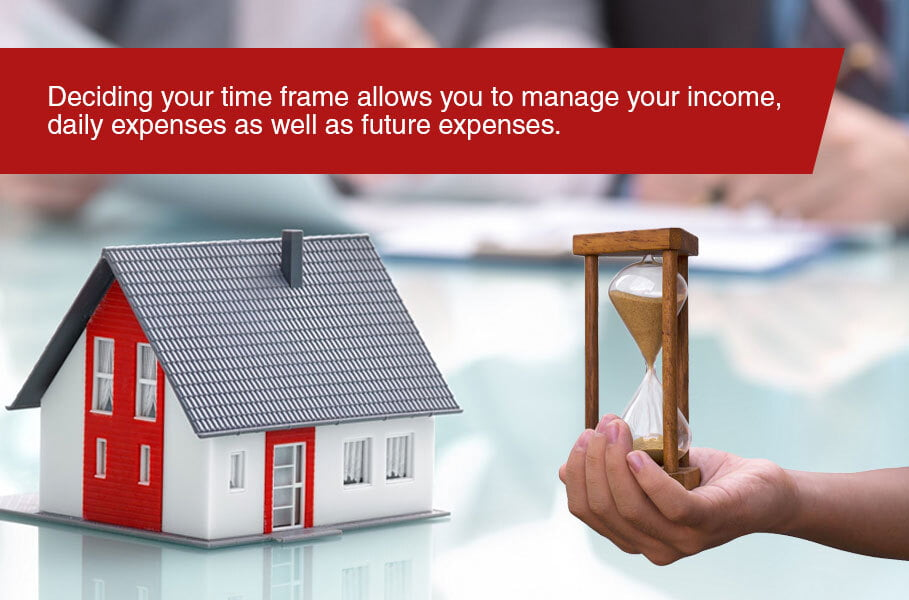Time period to save up for your down payment